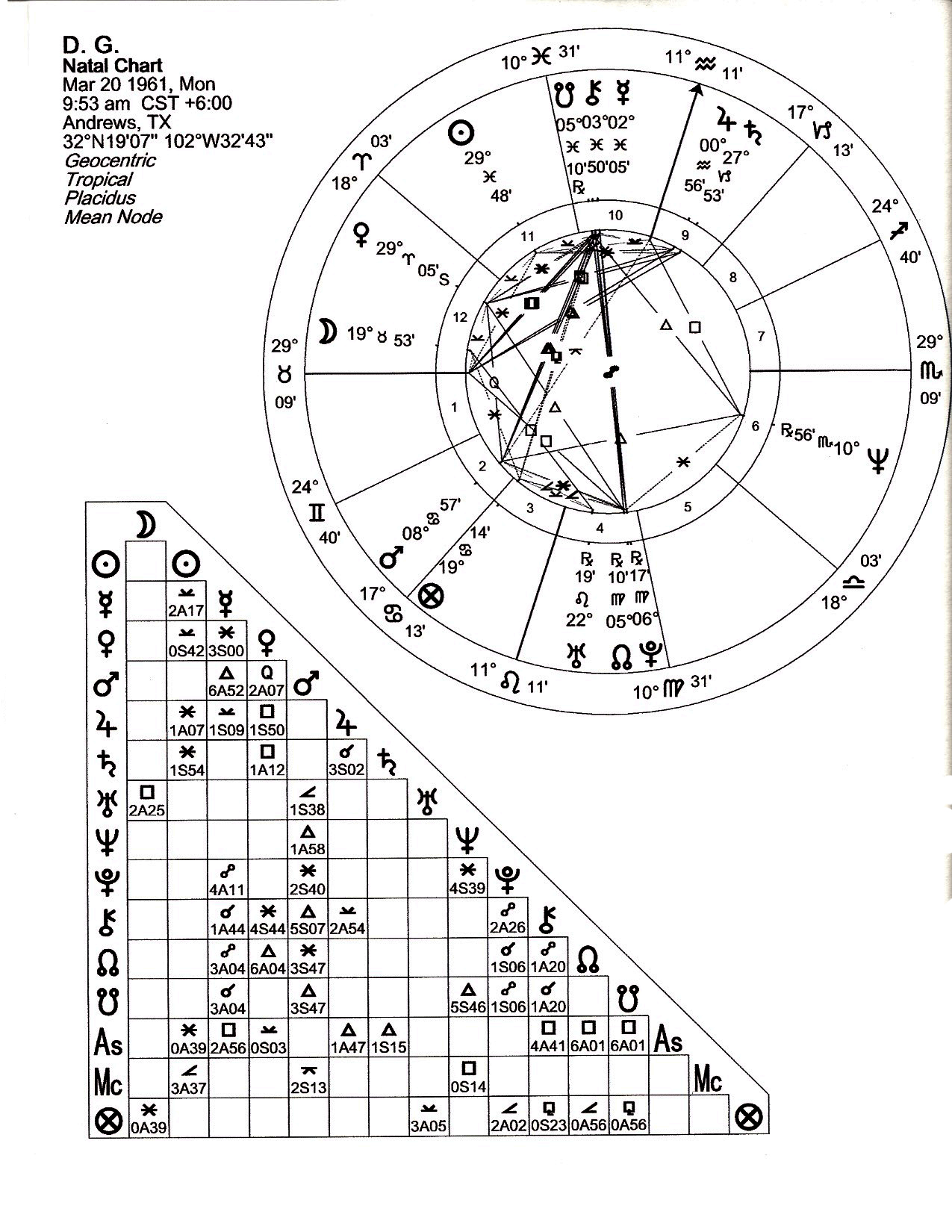 Otterspace Astrology Jupiter In Virgo Example 1 8 18 2015
